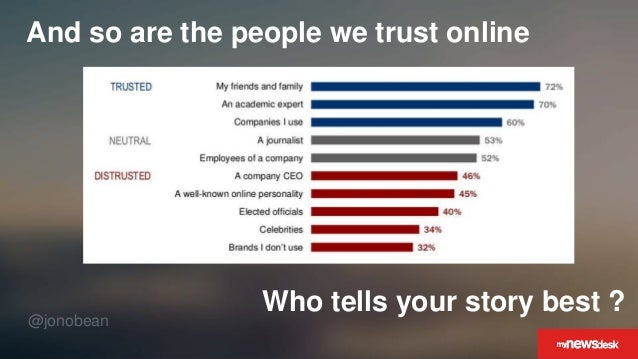 @jonobean And so are the people we trust online Who tells your story best ?