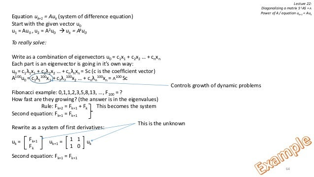 Linear algebra lecture notes pdf