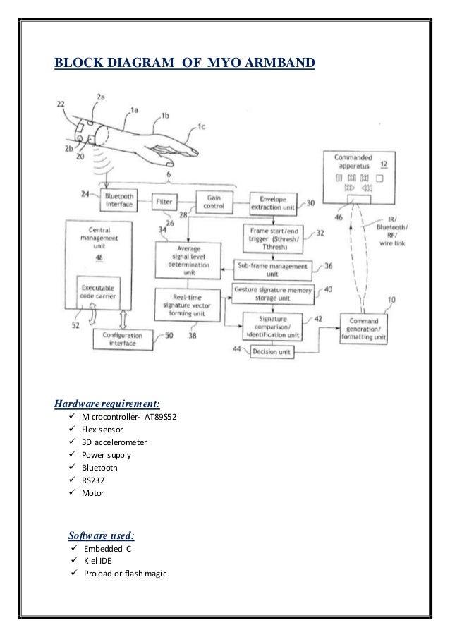 myo armband project keyboard circuit diagram usb keyboard wiring diagram for