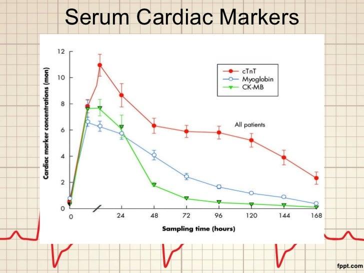 Serum Cardiac Markers