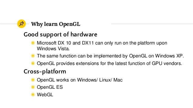 Baiscs of OpenGL