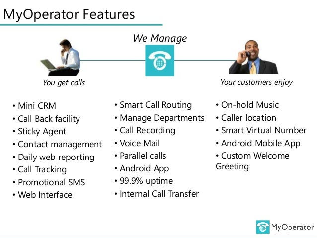 MyOperator Features • Mini CRM • Call Back facility • Sticky Agent • Contact management • Daily web reporting • Call Track...