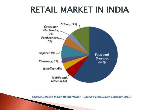 food and grocery retailing in india Retailing in india is an unchartered territory food and grocery is the most promising area for setting up retail business in india an understanding of shopper retail format choice behaviour will enable retailers to segment their market and target specific consumer groups with strategies premeditated to meet their retail needs.