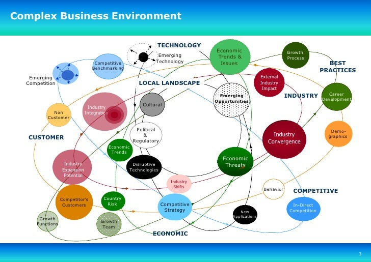 business environment policies of jewellary sector Department of business and economic studies  223 environment analysis  industry that has changed with user demands and an increasingly global economy.