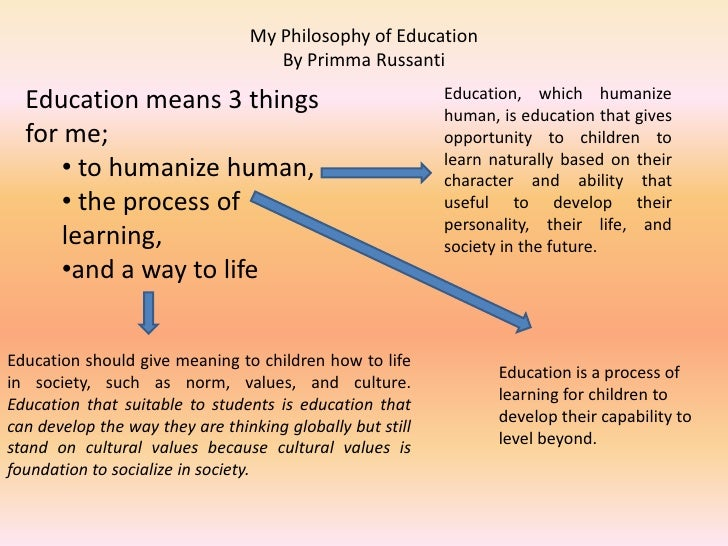 my philosophy of education essay example My teaching philosophy - with a free essay review - free essay reviews.