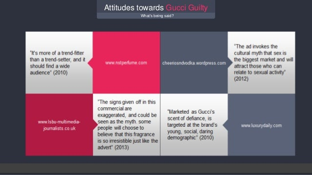 Gucci s marketing and positioning strategy