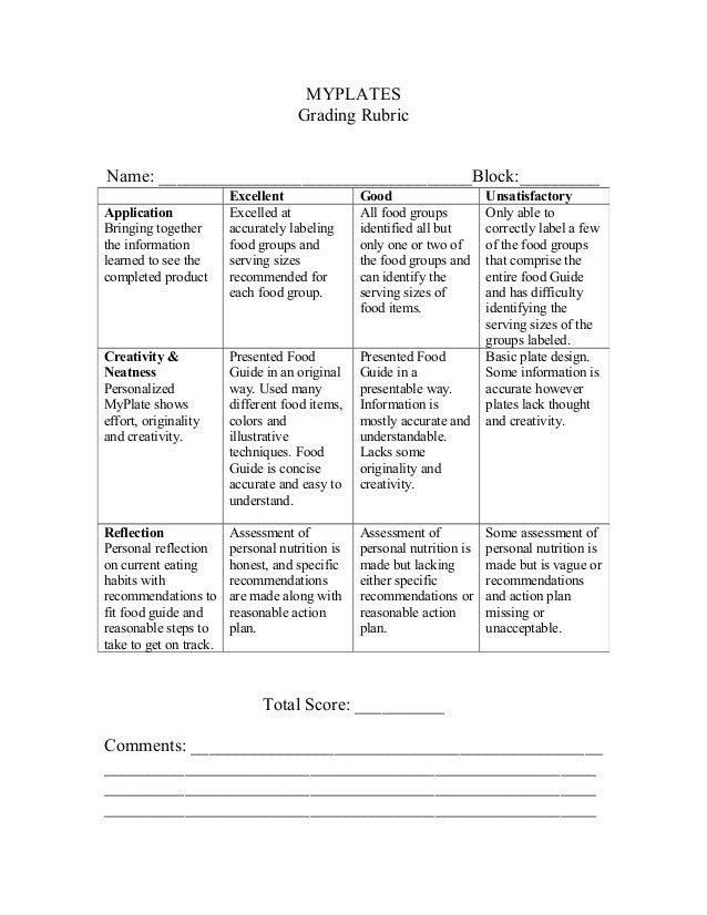personalized nutrition plan assignment