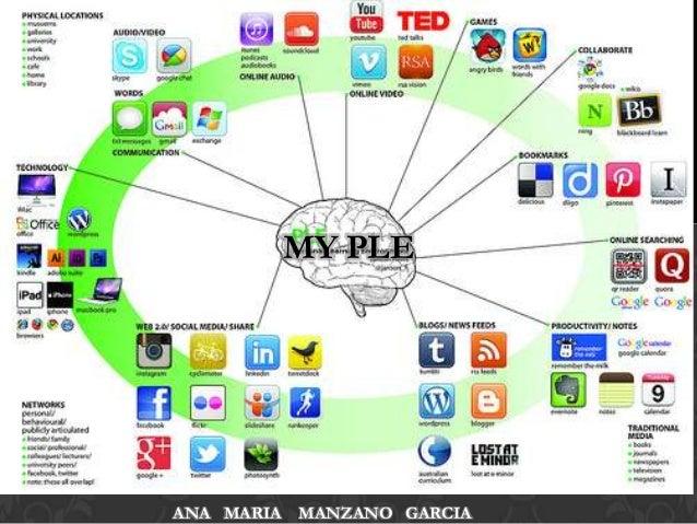 MY PLE ANA MARIA MANZANO GARCIA