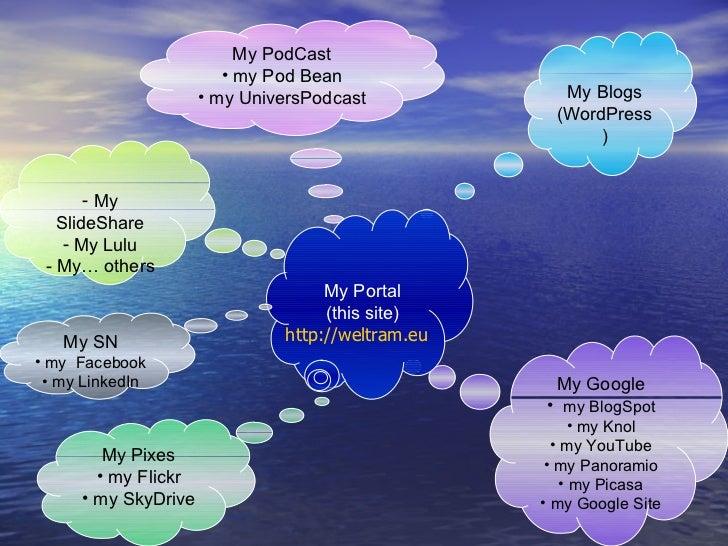 My Blogs (WordPress) <ul><li>My PodCast </li></ul><ul><li>my Pod Bean </li></ul><ul><li>my UniversPodcast </li></ul><ul><l...