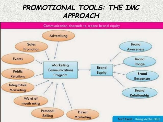 "imc tools used by surf excel Surf excel has gained publicity through some surprising sources that it didn""t initiate are used for surf excel billboards and posters in the print media such as newspapers out doorsetc are used in the broadcasting media television and radio (fm channels) are the major tools the frequency of ads is higher during the time slots 1 of the ."