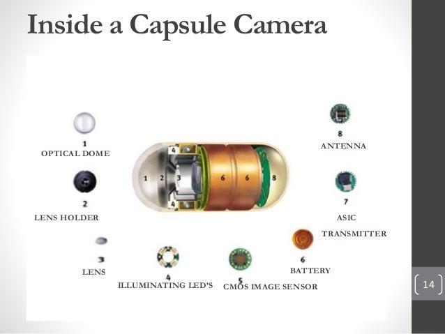 Capsule endoscopy disposable 13 14 ccuart Choice Image