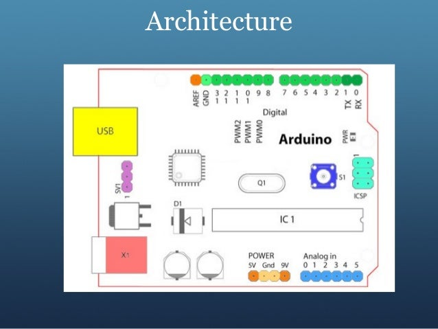 Embedded system programming using arduino microcontroller
