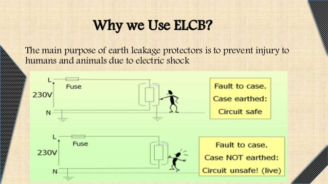 Mcb And Earth Leakage Circuit