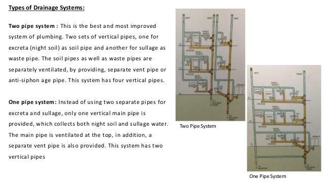 types of drainage system pdf