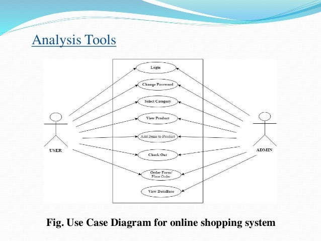 e r diagram of online shopping system analysis tools - Er Diagram Online Shopping