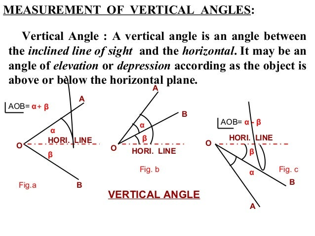 how to use a theodolite to measure angles pdf