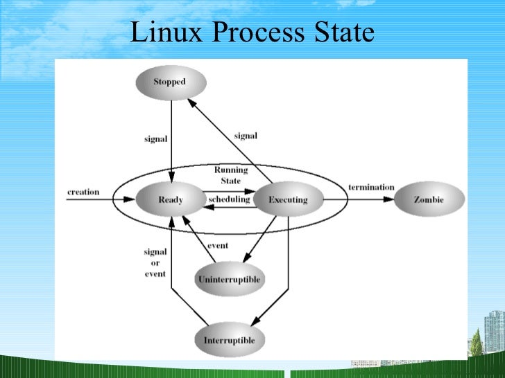 amazing linux resume process gallery simple resume office