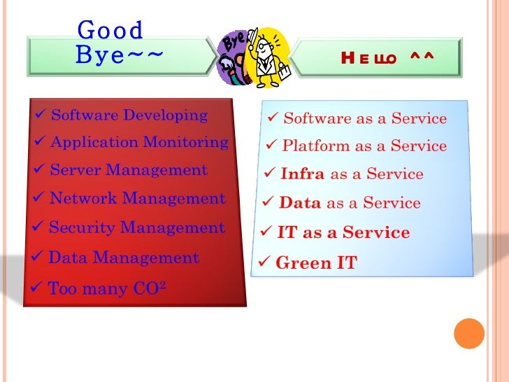 machine in cloud computing ppt