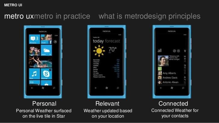 METRO UImetro uxmetro in practice                what is metrodesign principles            Personal                   Rele...