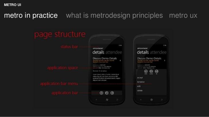 METRO UImetro in practice   what is metrodesign principles metro ux