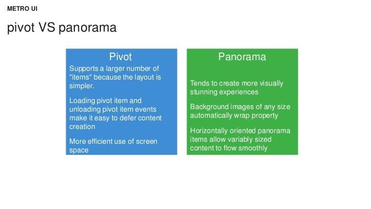 METRO UIpivot VS panorama                       Pivot                       Panorama           Supports a larger number of...