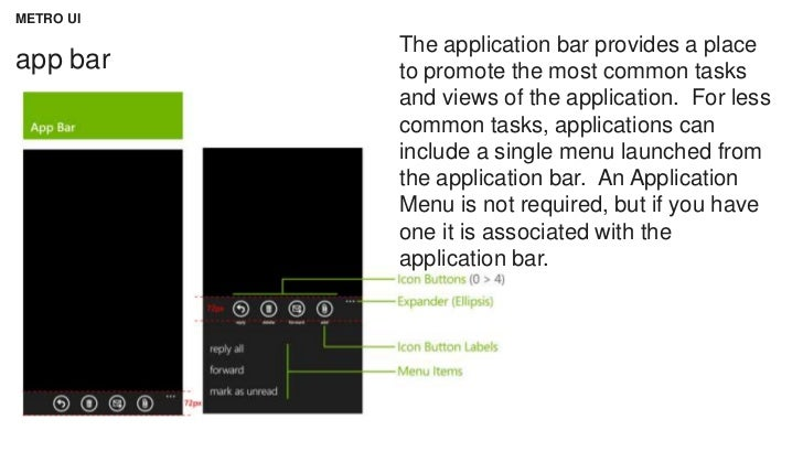 METRO UI           The application bar provides a placeapp bar    to promote the most common tasks           and views of ...