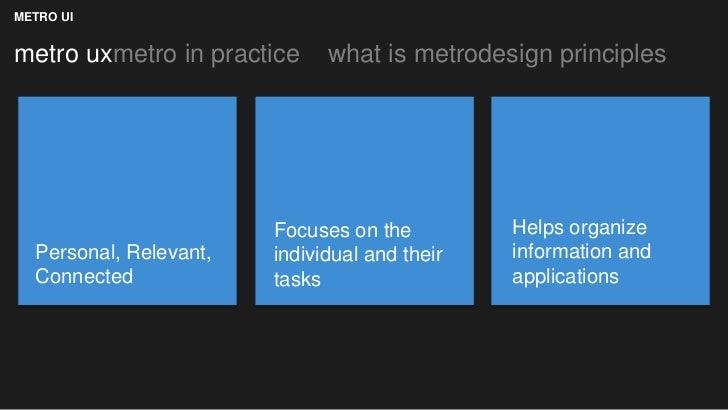 METRO UImetro uxmetro in practice     what is metrodesign principles                        Focuses on the         Helps o...