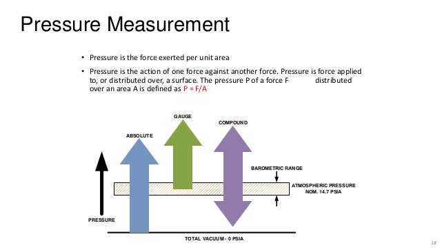 1# Pressure Measurement • Pressure is the force exerted per unit area • Pressure is the action of one force against anothe...