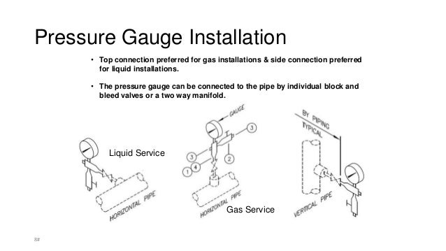 Differential pressure transmitter hook up
