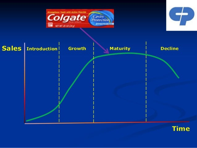marketing strategy of colgate toothpaste The second part includes a suggested marketing strategy of the author  a strategic analysis of colgate's toothpaste  a strategic analysis of colgate ́s.