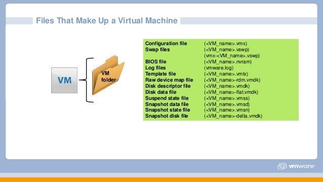 VMware Vsphere Graduation Project Presentation