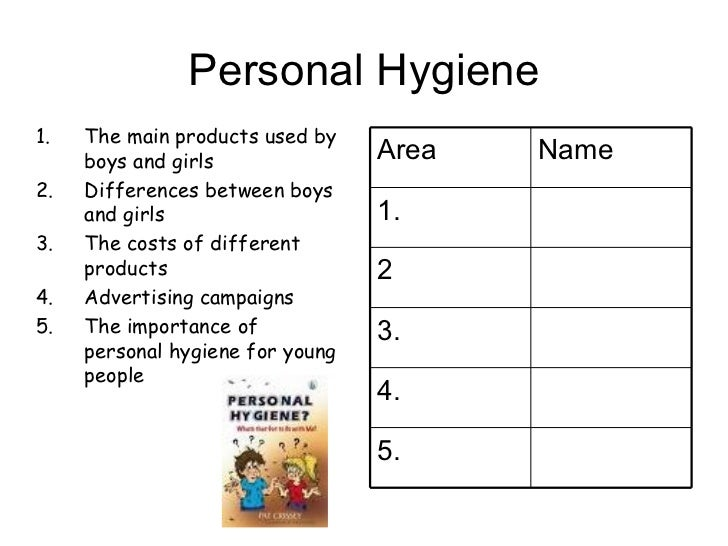 My presentation on personal hygiene