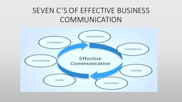 My presentation on the seven c's of effective business ...