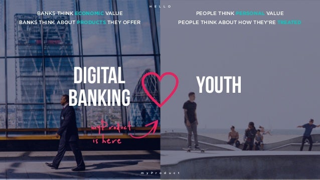 Youth digital banking youthdigital bankng banks think economic value people think personal value banks think about products they offer malvernweather Images