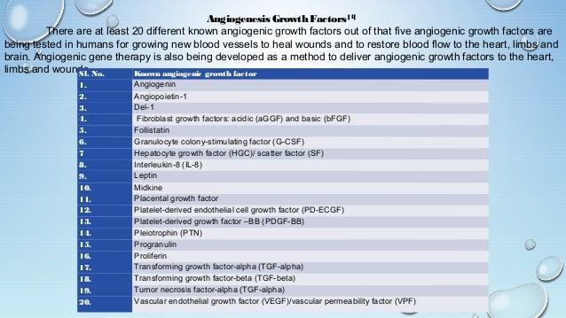 Epigenetics of the Depressed Brain: Role of Histone Acetylation and Methylation