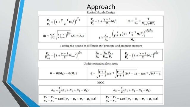 finite element analysis for design engineers pdf