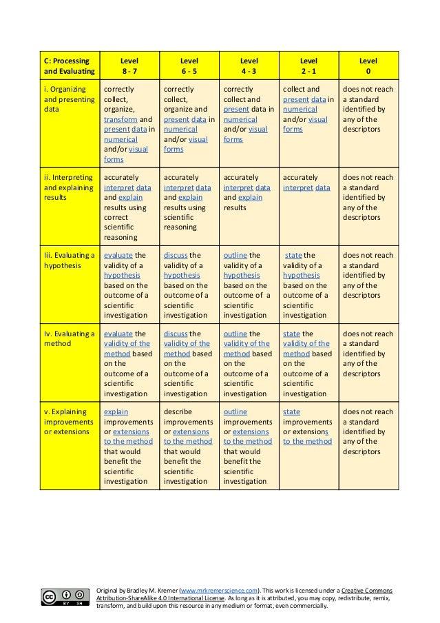 C: Processing and Evaluating Level 8 - 7 Level 6 - 5 Level 4 - 3 Level 2 - 1 Level 0 i. Organizing and presenting data cor...