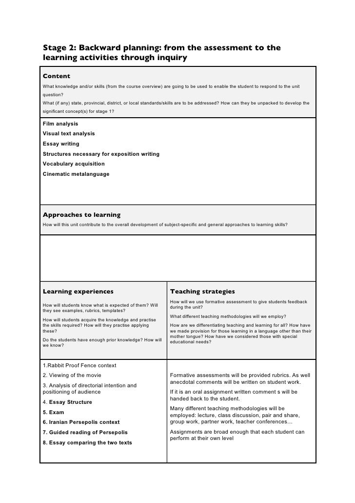 MYP Unit Planner - Discrimination