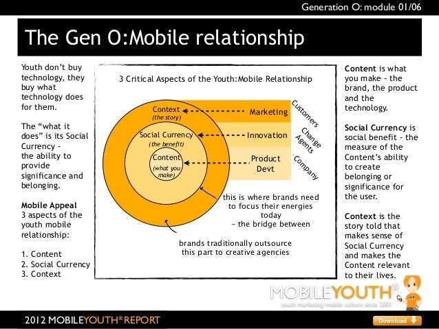 Generation O: module 01/06The Gen O:Mobile relationshipYouth don't buy                                                    ...