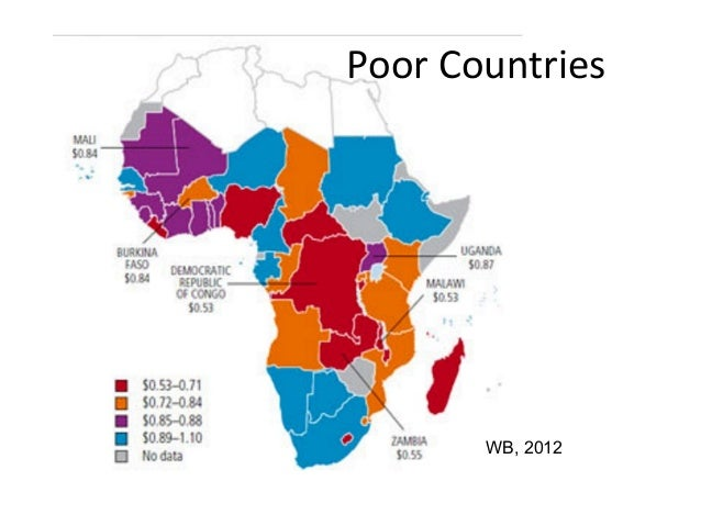 MyrdalNational Economic Planning - Ranking of poorest countries