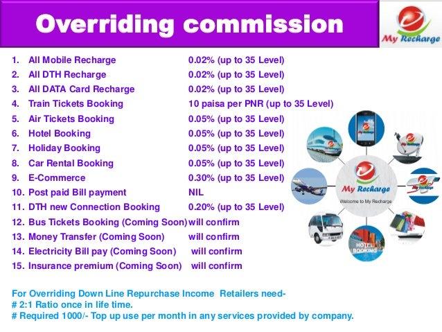 money transfer business plan pdf