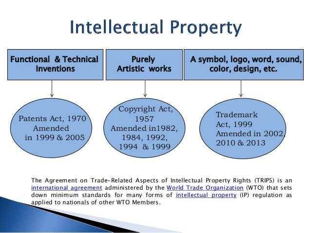 Role Of Wipo In The Protection Of Intellectual Property Rights