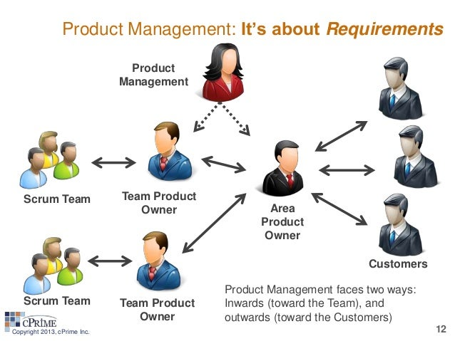 My role as an Agile Manager