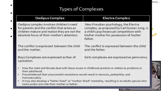 freud oedipus complex theory