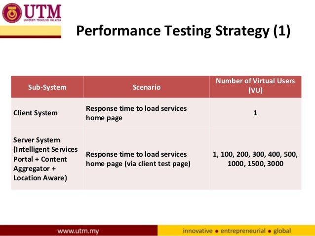 open system interconnection test paper This paper utilizes a stochastic unit commitment model to  if there is a large amount of wind in one system, interconnection can be used to  test system: the.