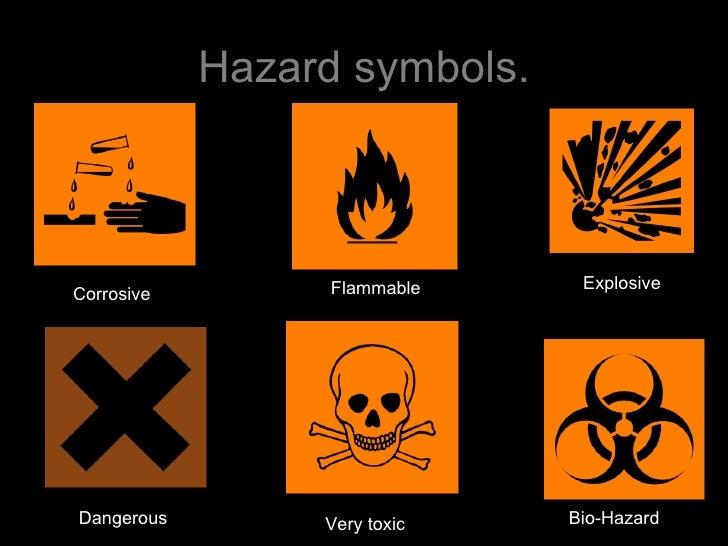 UNDERSTANDING SAFETY IN SCIENCE LAB