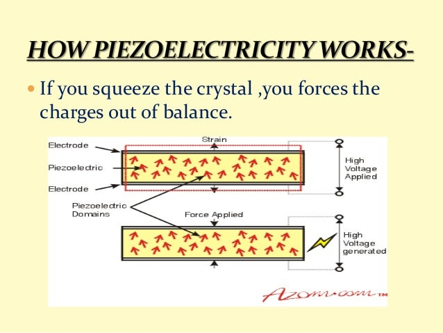 Energy Generation by using PIEZOELECTRIC MATERIALS and It's Applicat…