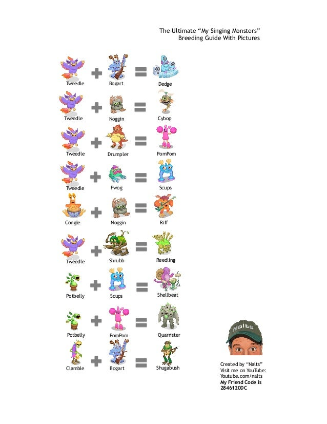 OFFICIAL BREEDING GUIDE for My Singing Monsters With Pictures! 284612…