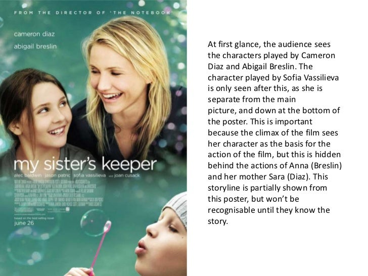 """5 paragraph essay my sisters keeper Related documents: essay about my sister's keeper research essay: my sister's keeper student professor english 514 1 october 2014 researched book review on """"my sister's keeper"""" in the story """"my sister's keeper"""", by jodie picoult, something very heartwarming yet tragic happens."""