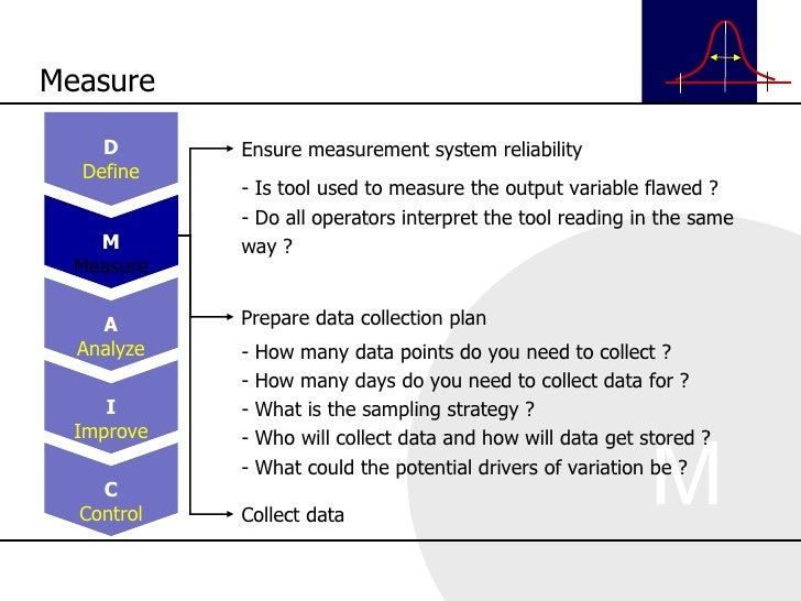 Ensure measurement system reliability Prepare data collection plan Collect data - Is tool used to measure the output varia...